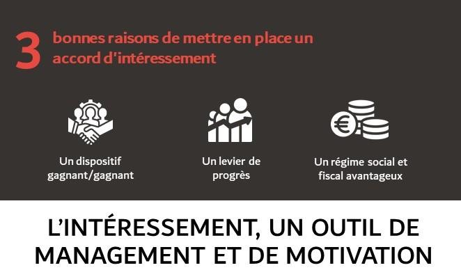 L'intéressement : un outil de management et de motivation